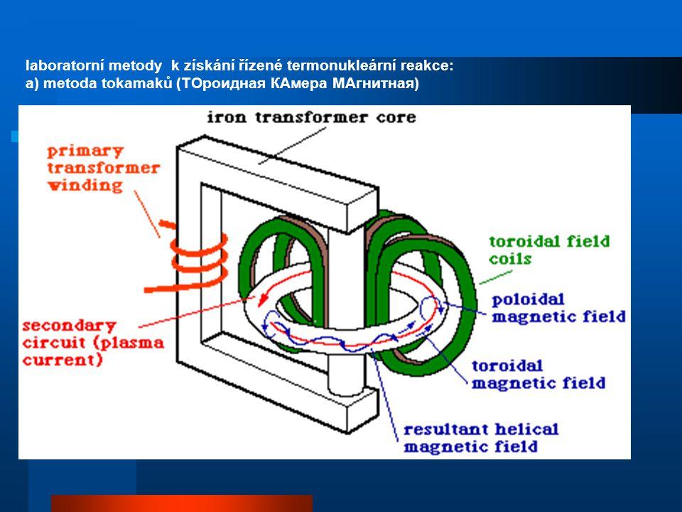 laboratorní metody k získání řízené termonukleární reakce: