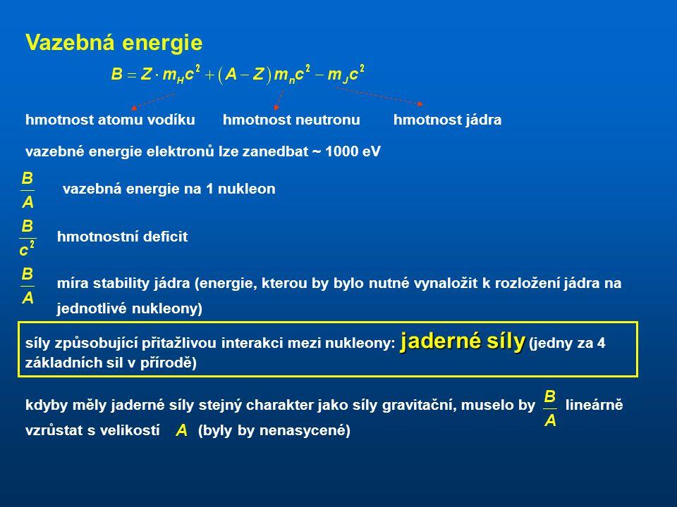 Vazebná energie hmotnost atomu vodíku hmotnost neutronu hmotnost jádra