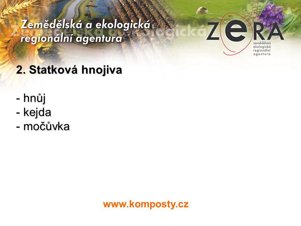 2. Statková hnojiva hnůj kejda močůvka www.komposty.cz