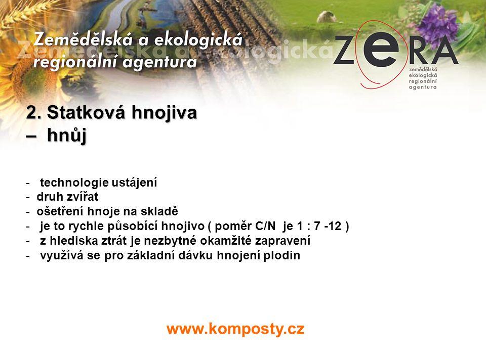 2. Statková hnojiva – hnůj www.komposty.cz technologie ustájení