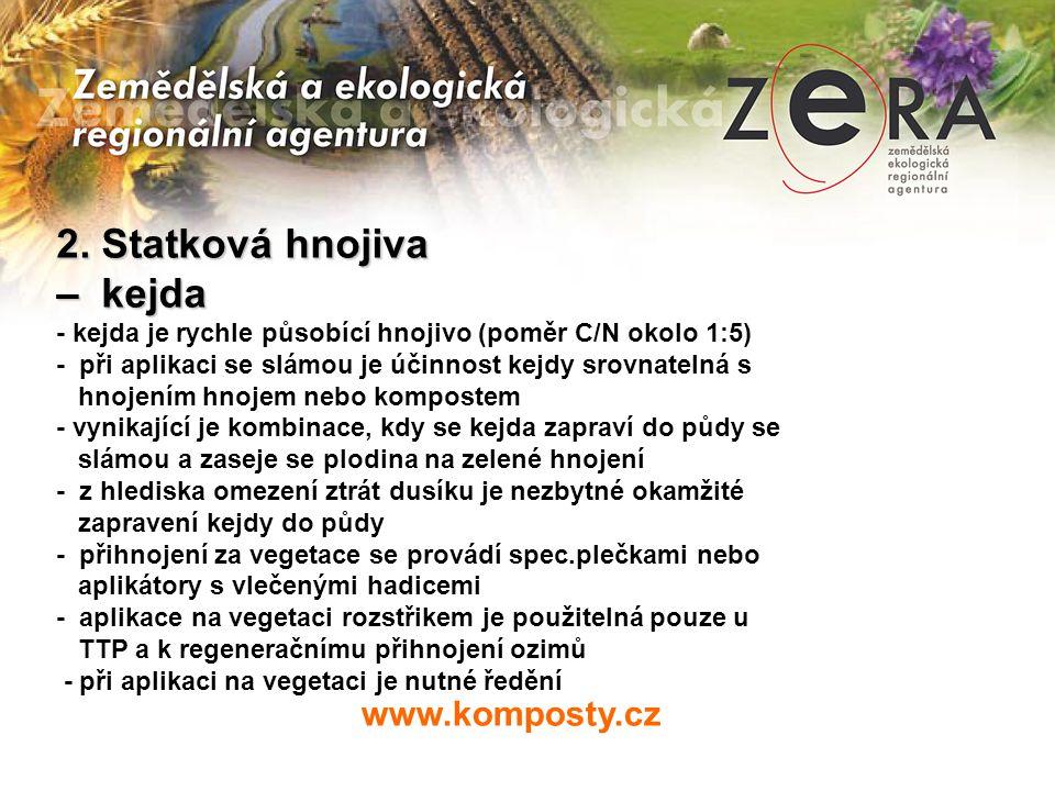 2. Statková hnojiva – kejda www.komposty.cz