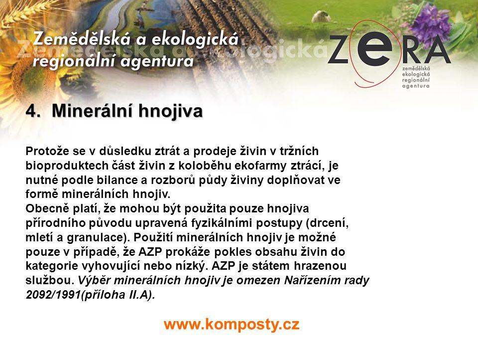 4. Minerální hnojiva www.komposty.cz