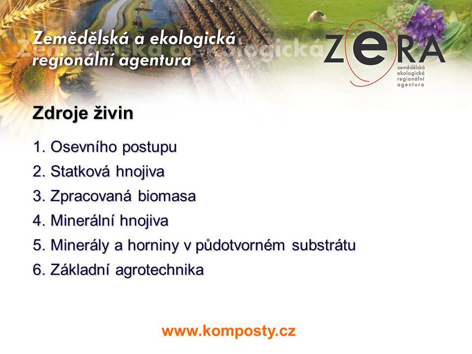 Zdroje živin Osevního postupu Statková hnojiva Zpracovaná biomasa