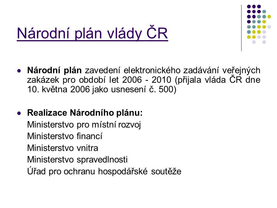Národní plán vlády ČR