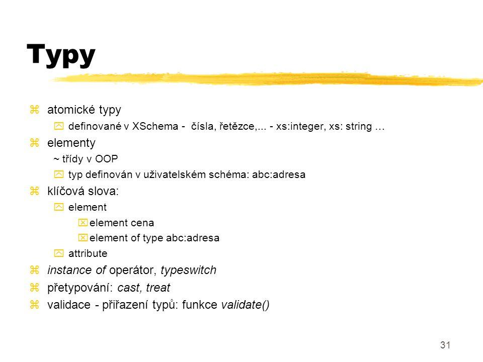 Typy atomické typy elementy klíčová slova: