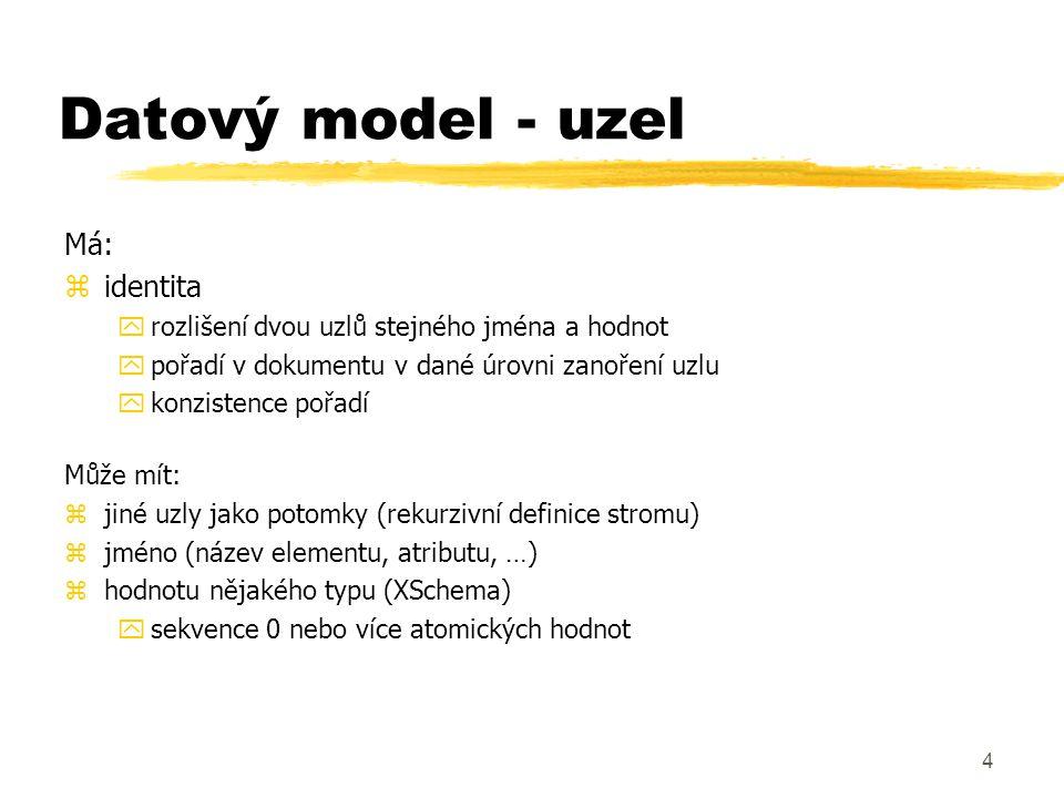 Datový model - uzel Má: identita
