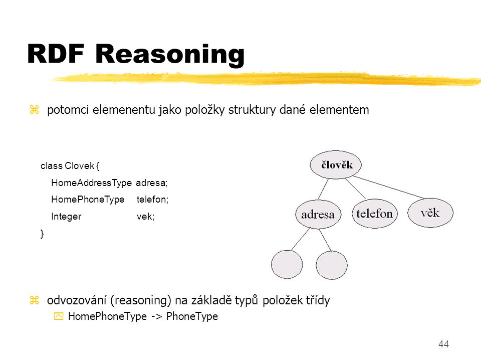 RDF Reasoning potomci elemenentu jako položky struktury dané elementem