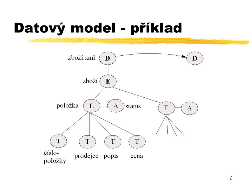 Datový model - příklad
