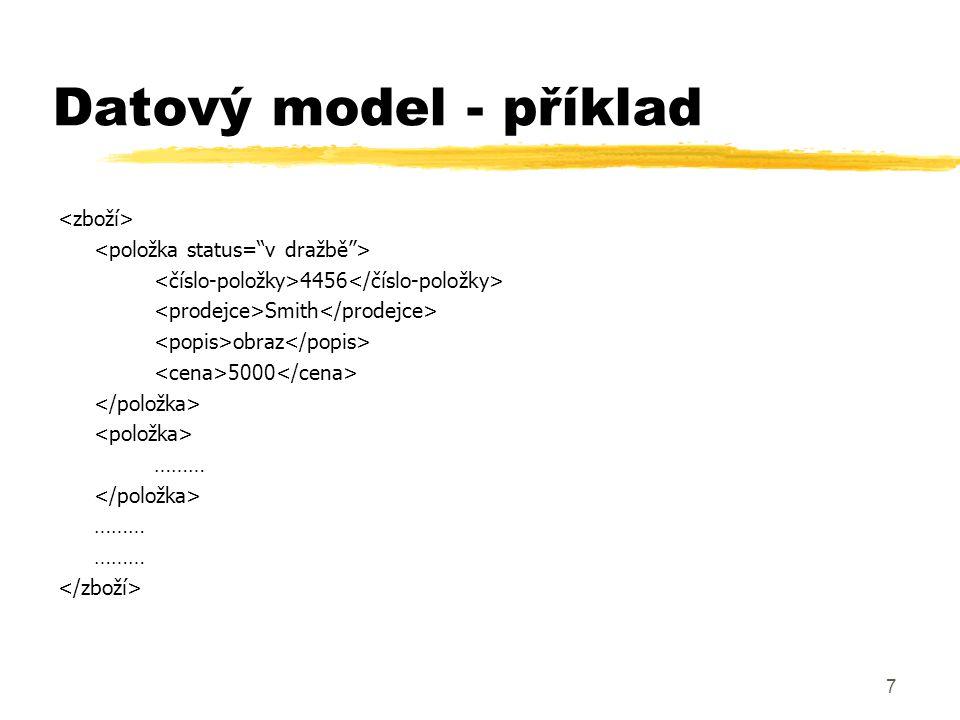 Datový model - příklad <zboží> <položka status= v dražbě >