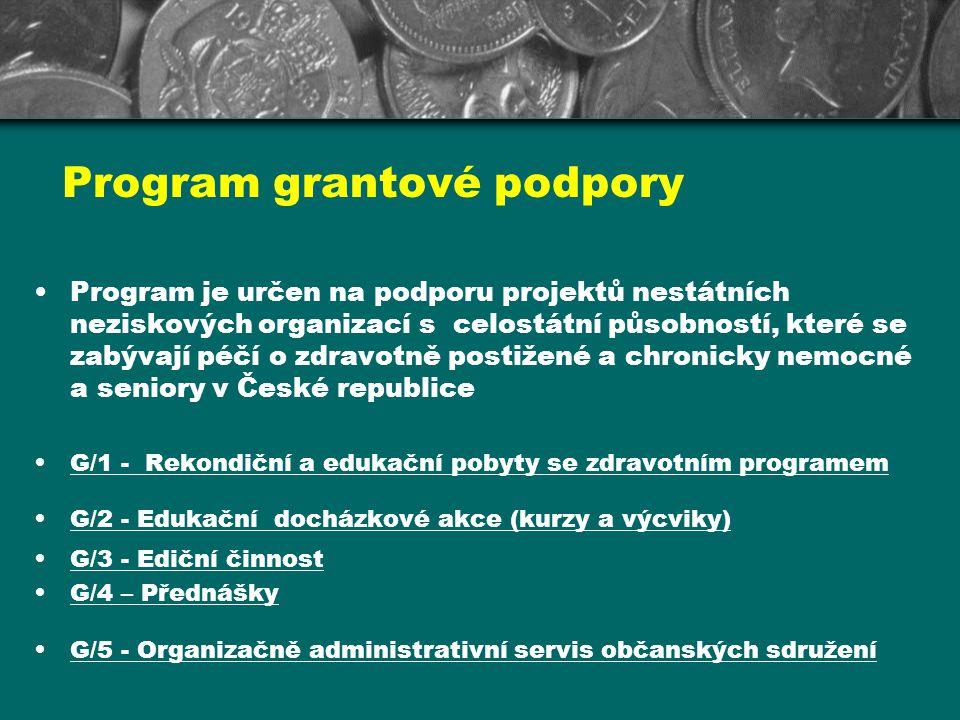 Program grantové podpory
