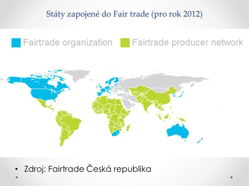 Státy zapojené do Fair trade (pro rok 2012)