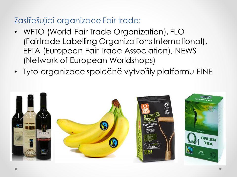 Zastřešující organizace Fair trade: