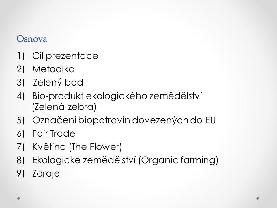 Osnova Cíl prezentace. Metodika. Zelený bod. Bio-produkt ekologického zemědělství (Zelená zebra)