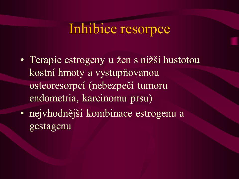 Inhibice resorpce Terapie estrogeny u žen s nižší hustotou kostní hmoty a vystupňovanou osteoresorpcí (nebezpečí tumoru endometria, karcinomu prsu)