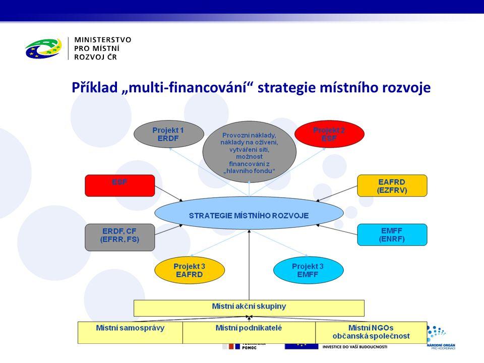 """Příklad """"multi-financování strategie místního rozvoje"""