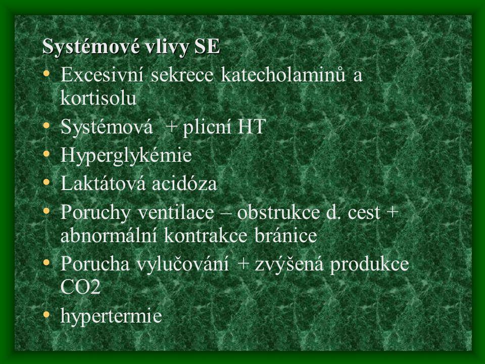 Systémové vlivy SE Excesivní sekrece katecholaminů a kortisolu. Systémová + plicní HT. Hyperglykémie.