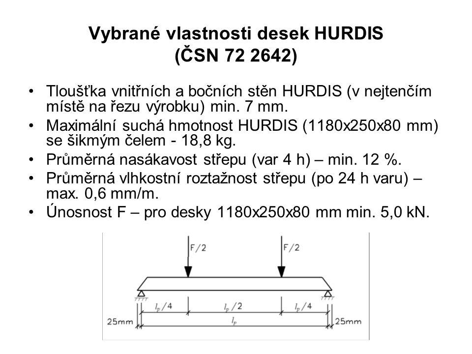 Vybrané vlastnosti desek HURDIS (ČSN 72 2642)