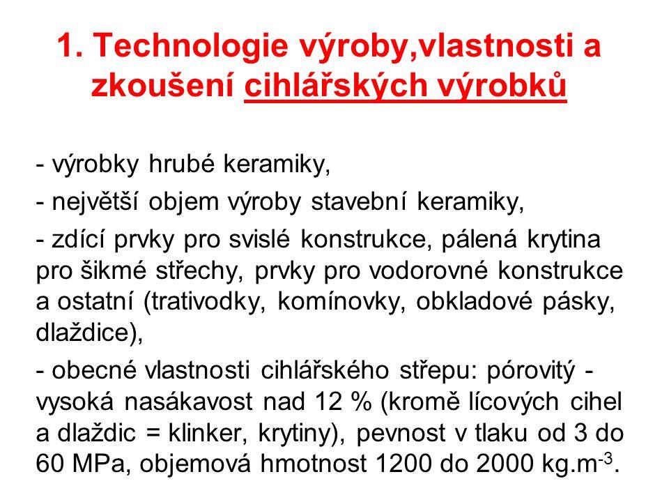 1. Technologie výroby,vlastnosti a zkoušení cihlářských výrobků