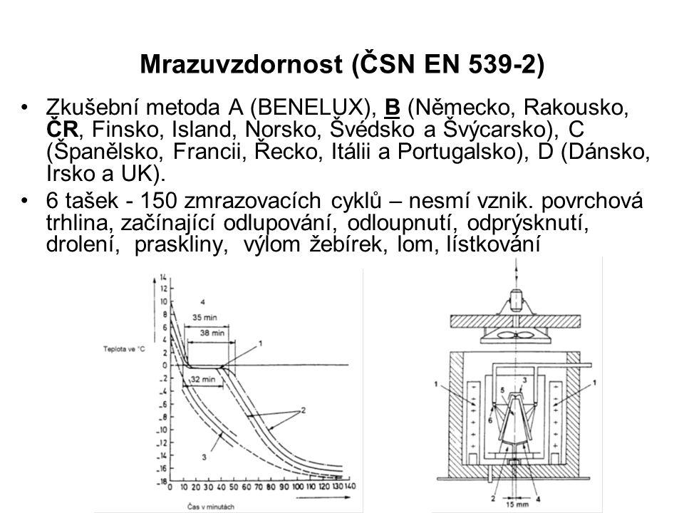 Mrazuvzdornost (ČSN EN 539-2)