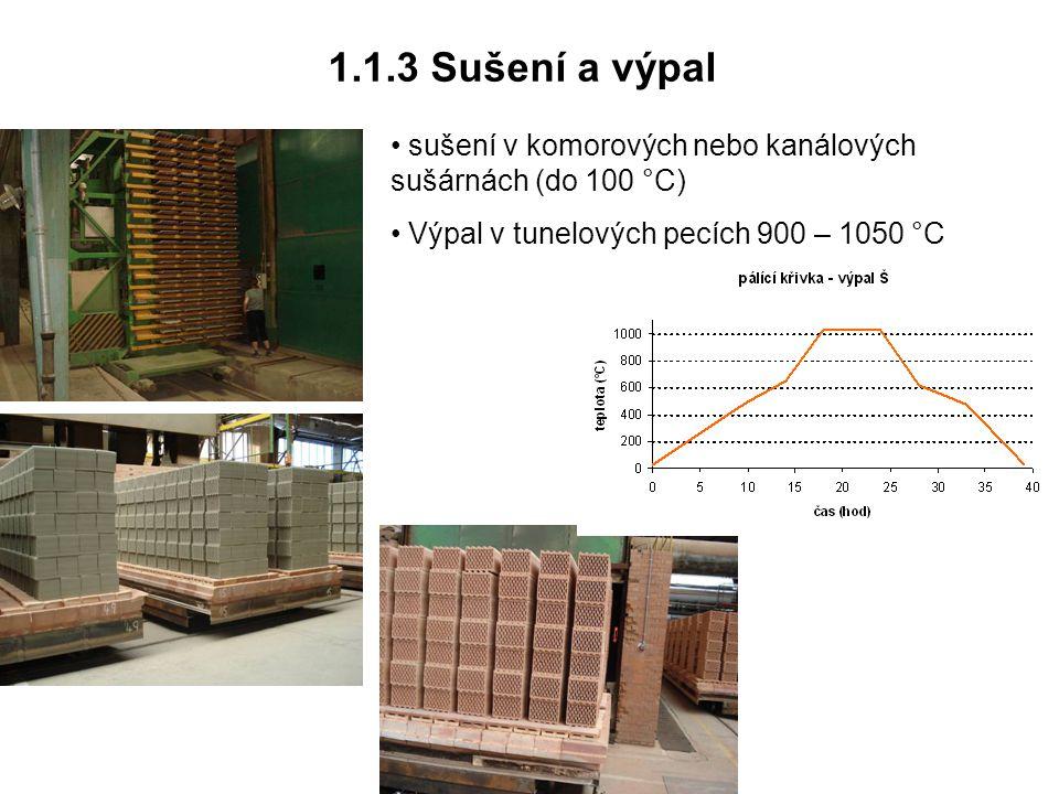 1.1.3 Sušení a výpal sušení v komorových nebo kanálových sušárnách (do 100 °C) Výpal v tunelových pecích 900 – 1050 °C.
