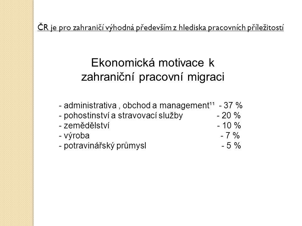 Ekonomická motivace k zahraniční pracovní migraci