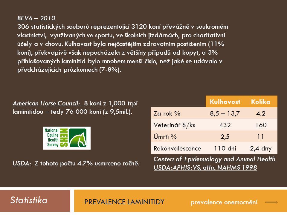 Statistika PREVALENCE LAMINITIDY BEVA – 2010