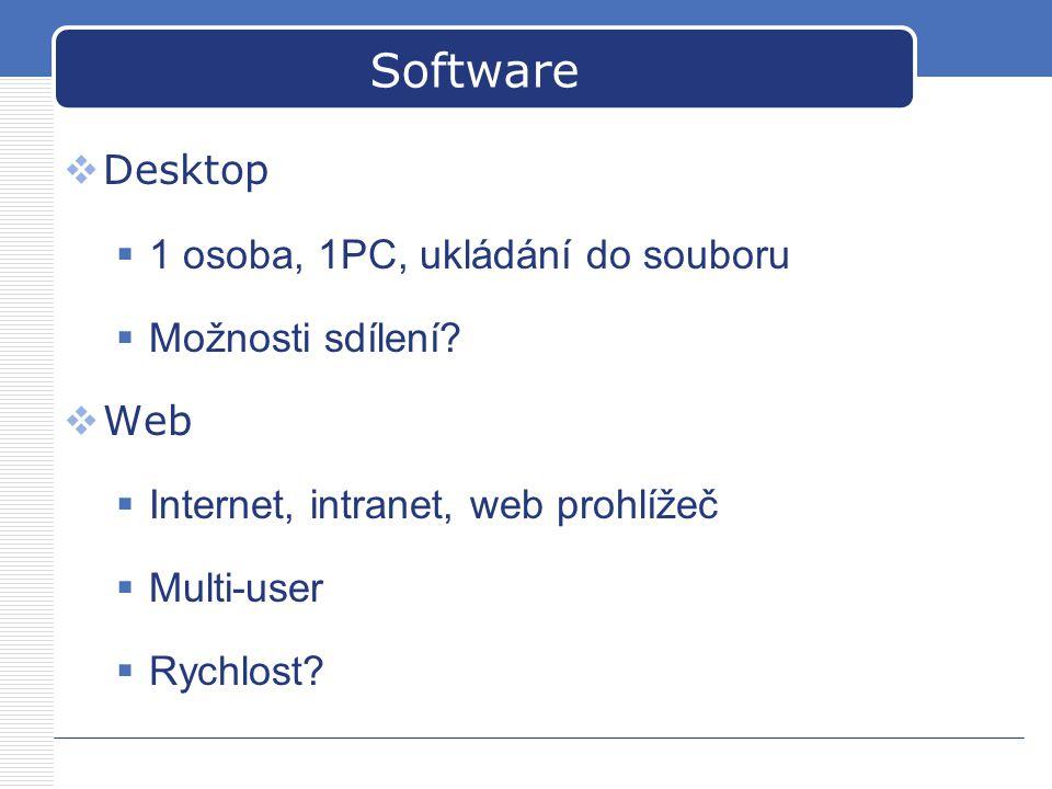 Software Desktop 1 osoba, 1PC, ukládání do souboru Možnosti sdílení