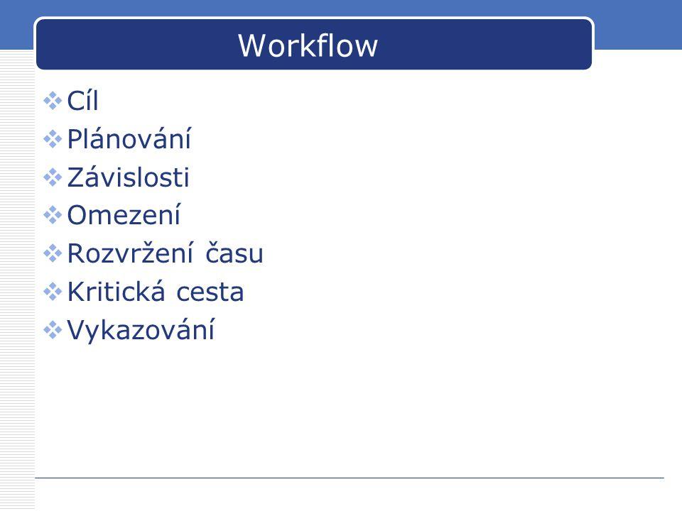 Workflow Cíl Plánování Závislosti Omezení Rozvržení času