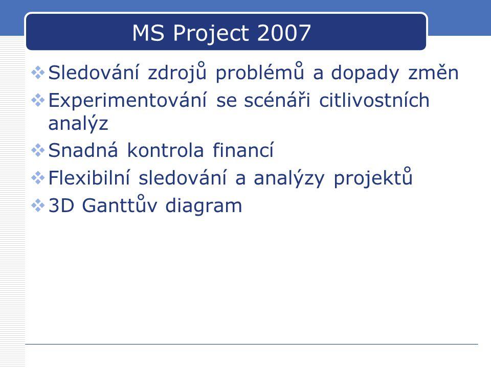 MS Project 2007 Sledování zdrojů problémů a dopady změn