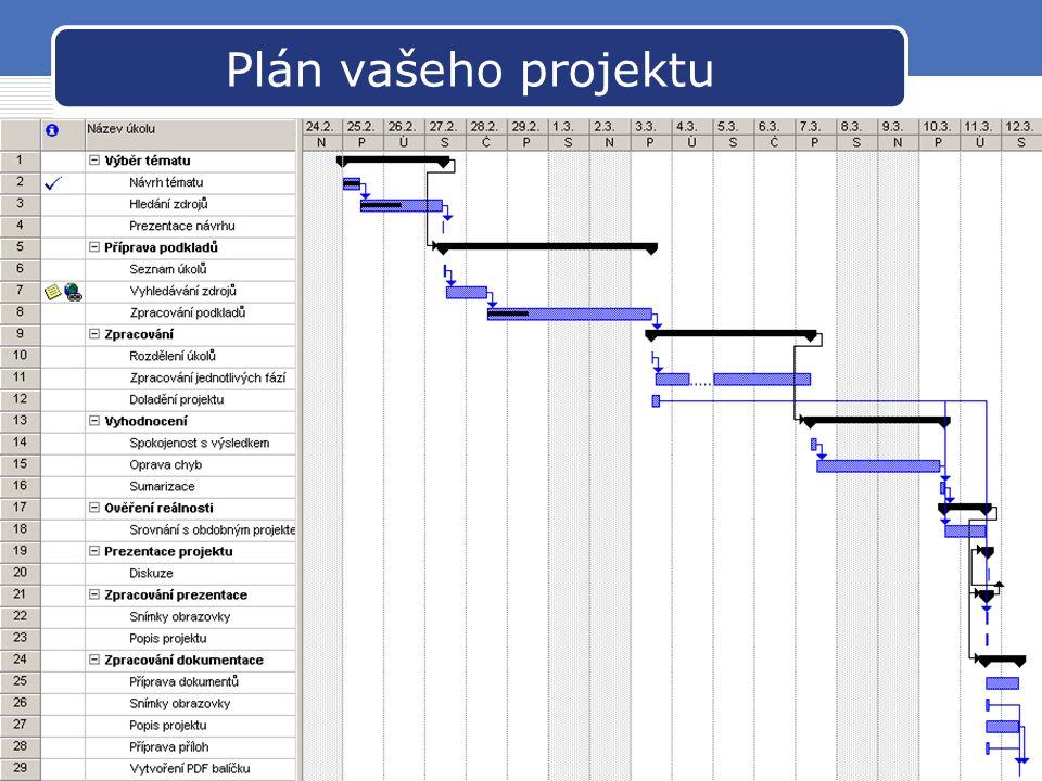 Plán vašeho projektu