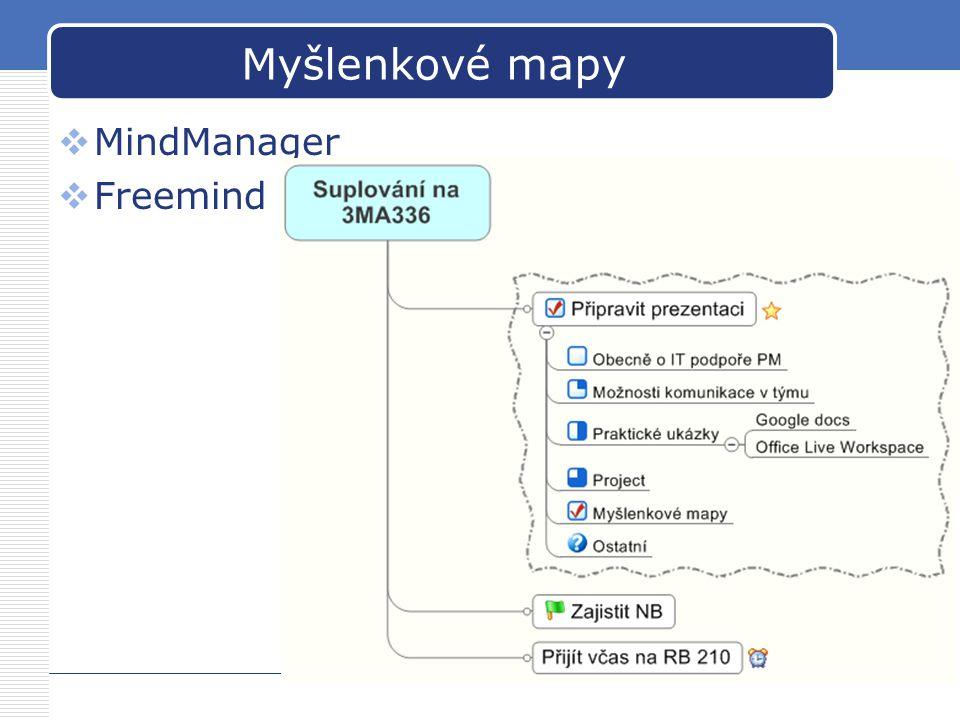 Myšlenkové mapy MindManager Freemind