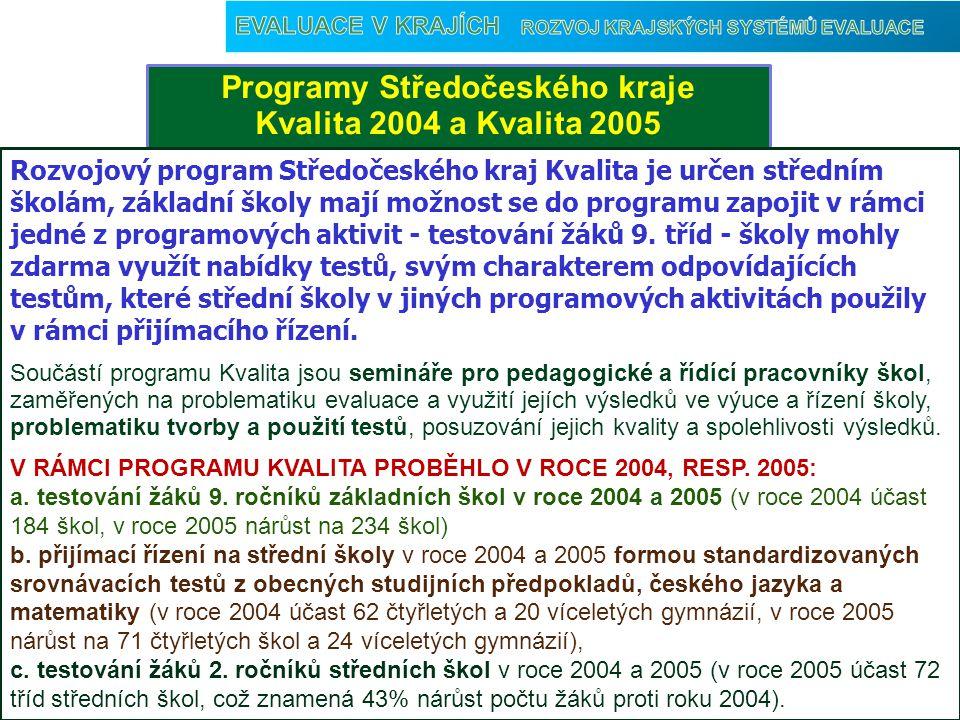 Programy Středočeského kraje