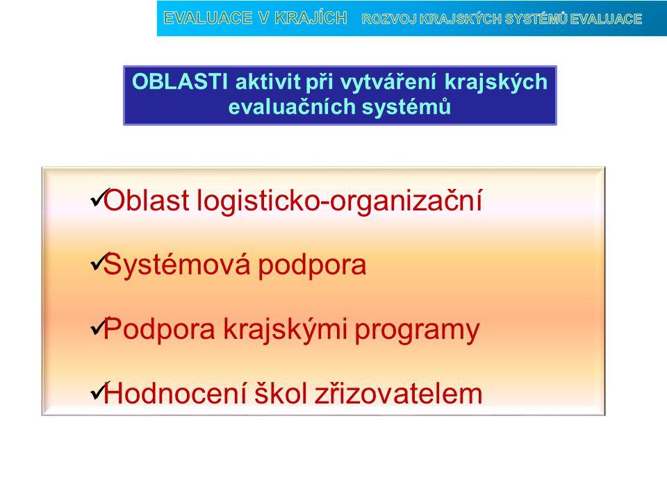 OBLASTI aktivit při vytváření krajských evaluačních systémů