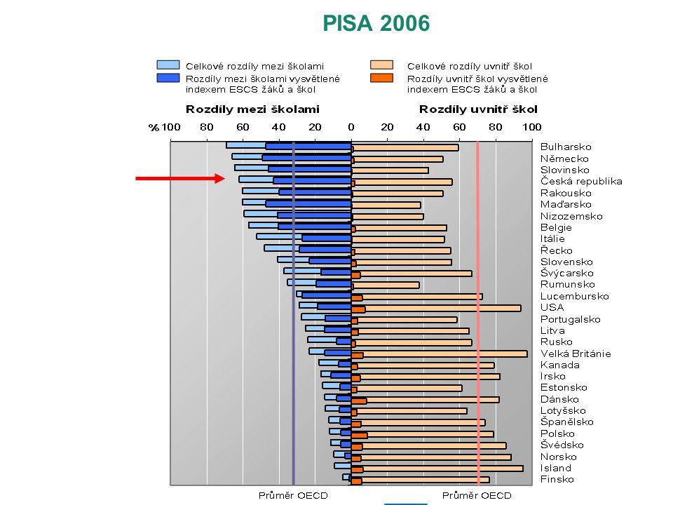 PISA 2006 25