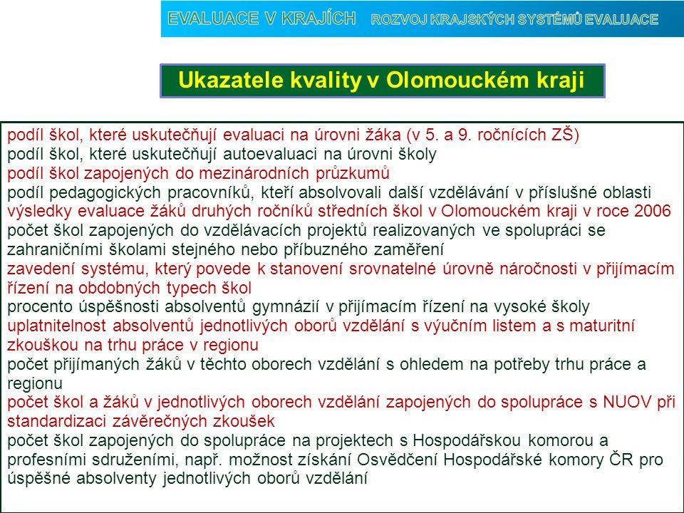 Ukazatele kvality v Olomouckém kraji
