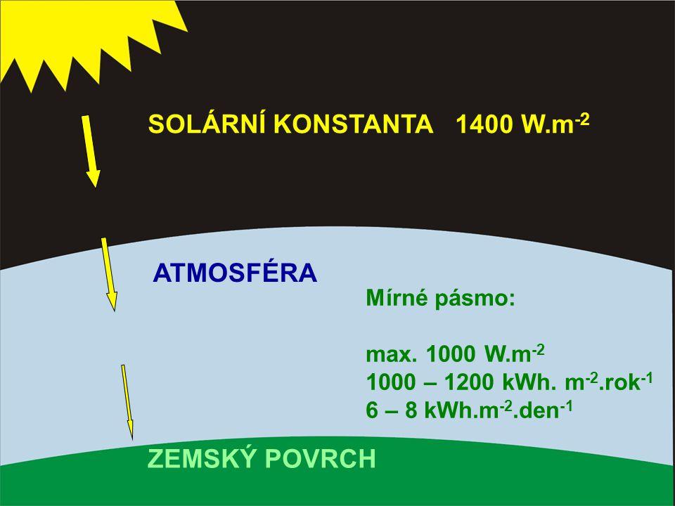 SOLÁRNÍ KONSTANTA 1400 W.m-2 ATMOSFÉRA ZEMSKÝ POVRCH Mírné pásmo: