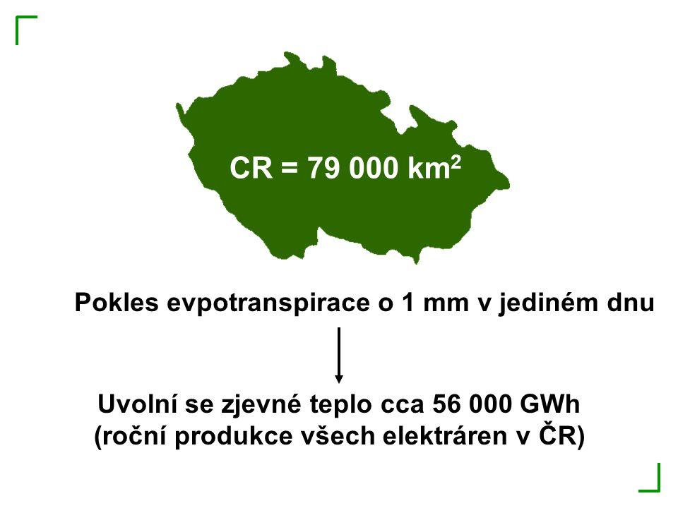 CR = 79 000 km2 Pokles evpotranspirace o 1 mm v jediném dnu