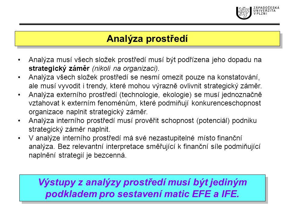 Analýza prostředí Analýza musí všech složek prostředí musí být podřízena jeho dopadu na strategický záměr (nikoli na organizaci).