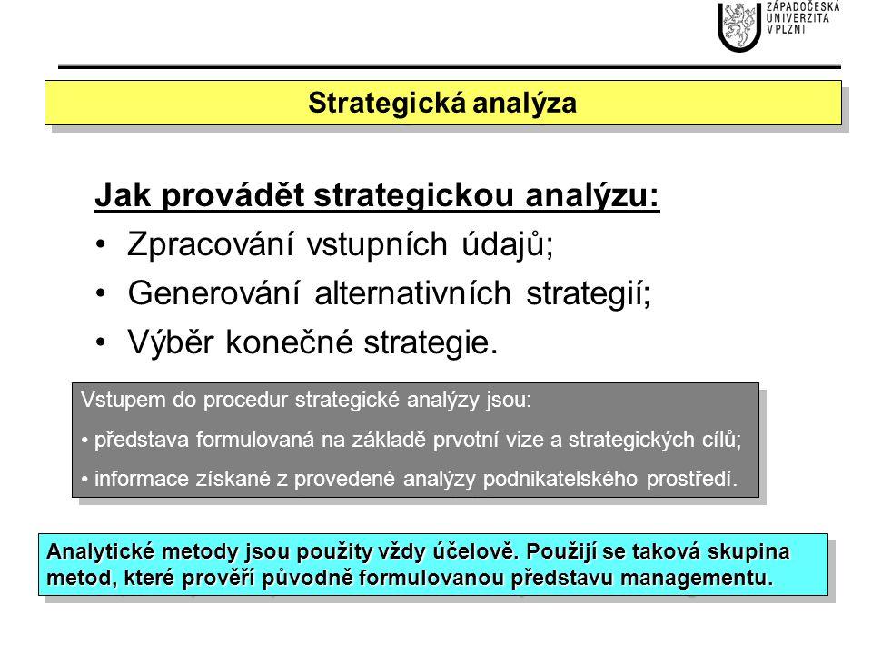 Jak provádět strategickou analýzu: Zpracování vstupních údajů;