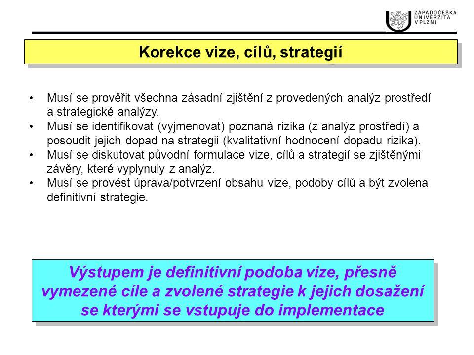 Korekce vize, cílů, strategií