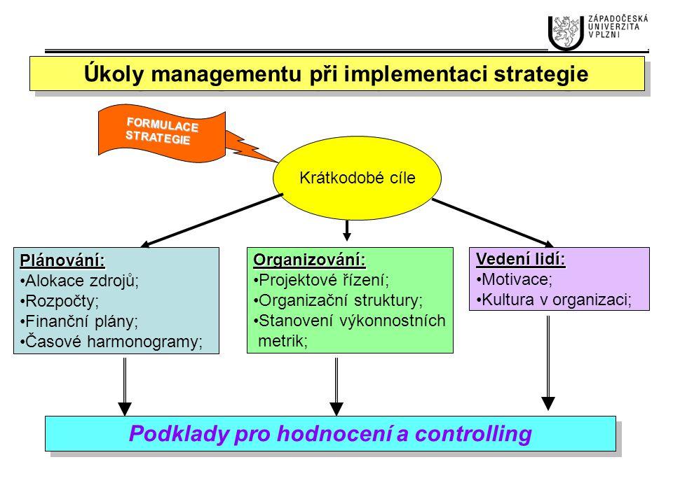 Úkoly managementu při implementaci strategie