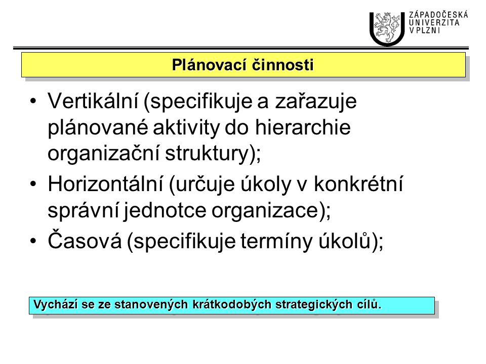 Horizontální (určuje úkoly v konkrétní správní jednotce organizace);