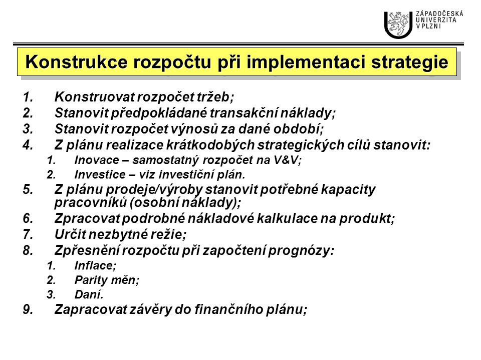 Konstrukce rozpočtu při implementaci strategie