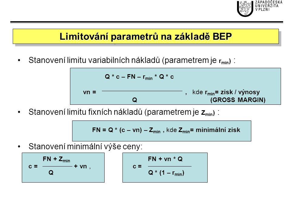 Limitování parametrů na základě BEP