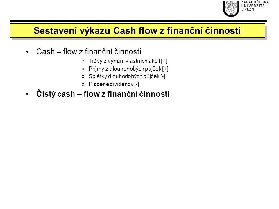 Sestavení výkazu Cash flow z finanční činnosti