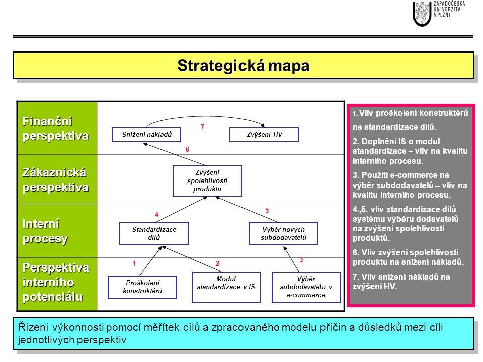 Strategická mapa Finanční perspektiva Zákaznická perspektiva
