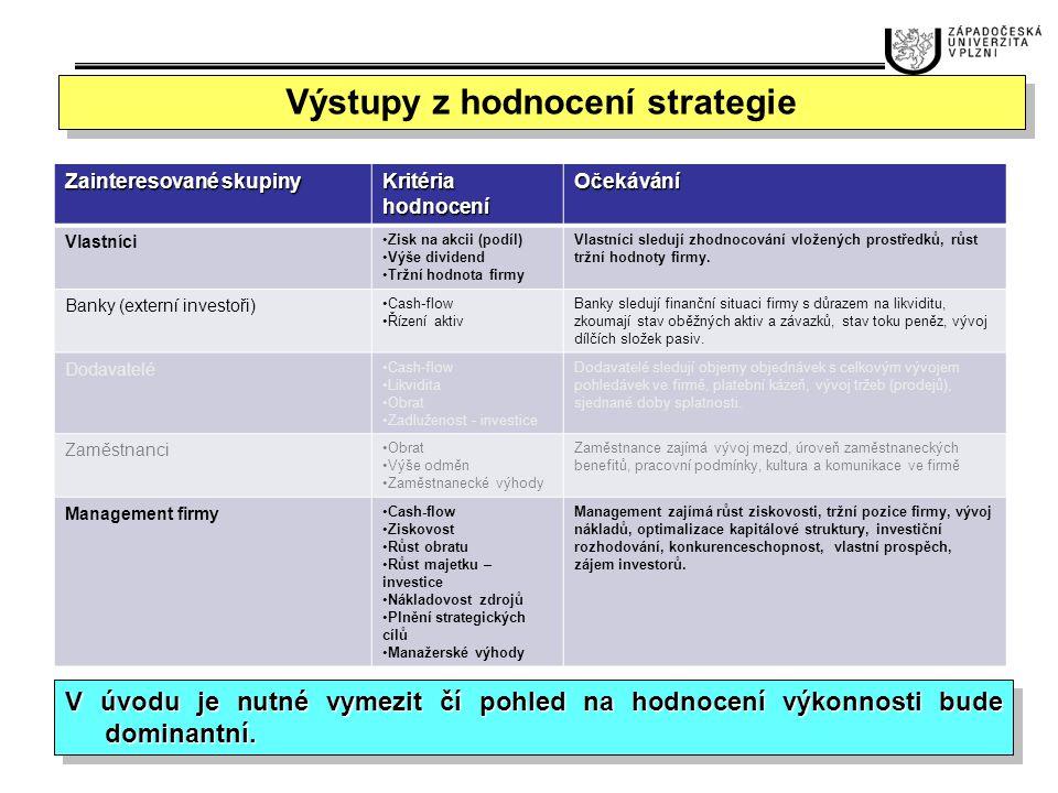 Výstupy z hodnocení strategie