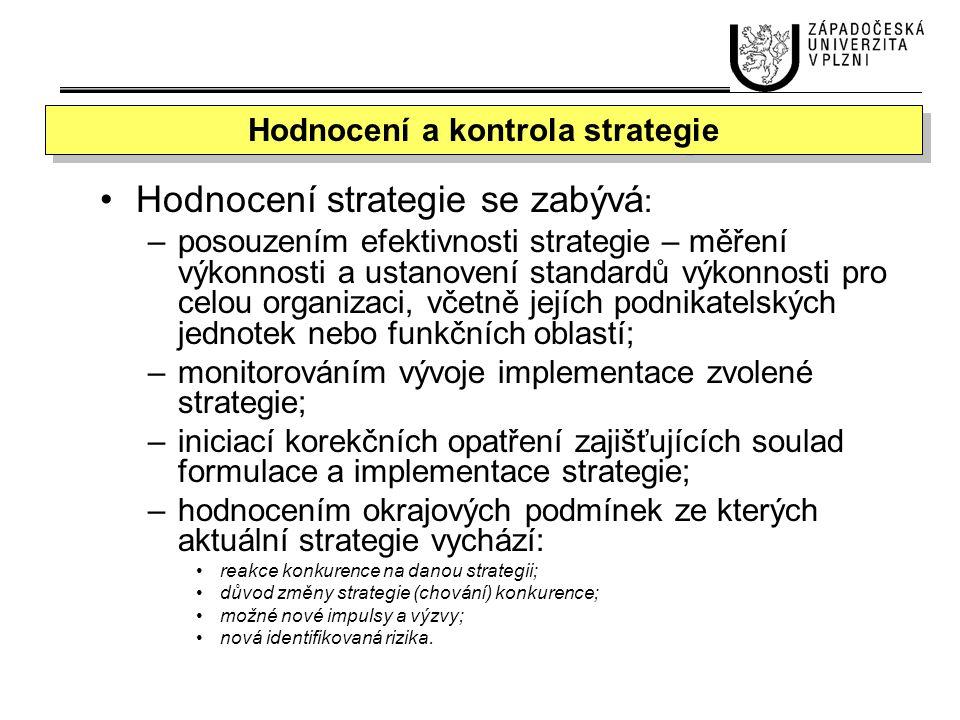 Hodnocení a kontrola strategie