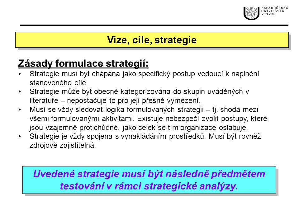 Zásady formulace strategií: