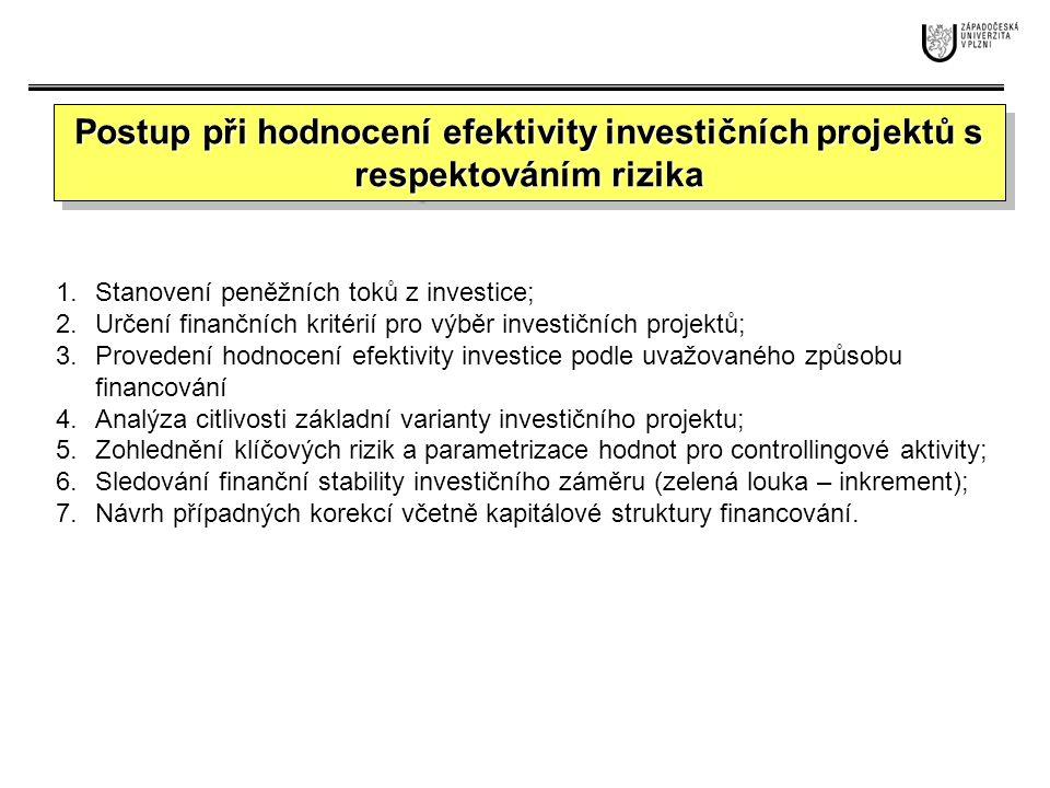 Postup při hodnocení efektivity investičních projektů s respektováním rizika